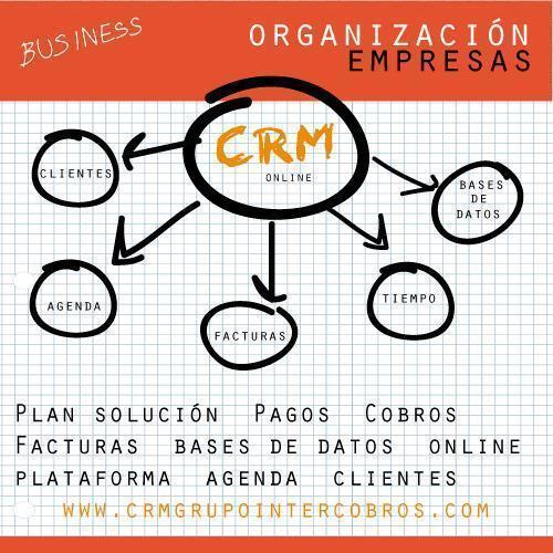 ¿Por qué necesito un CRM de recobro para mi empresa?
